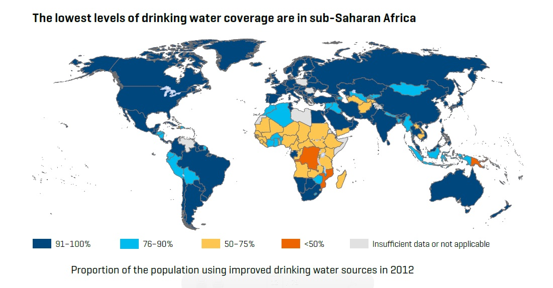 Population Using Improved Drinking Water Sources France